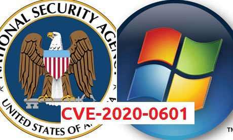 CVE-2020-0601