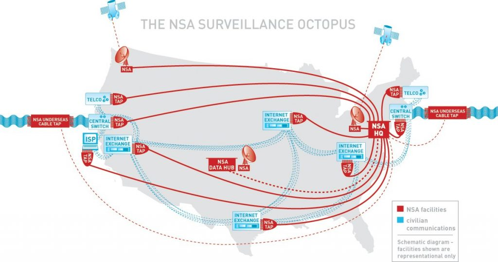 nsa_octopus -Man In The Middle